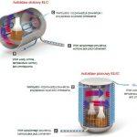 Otwarty system szybkiego chłodzenia w nadciśnieniu